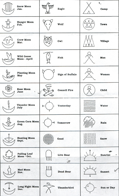 Blackfoot Indian Symbols