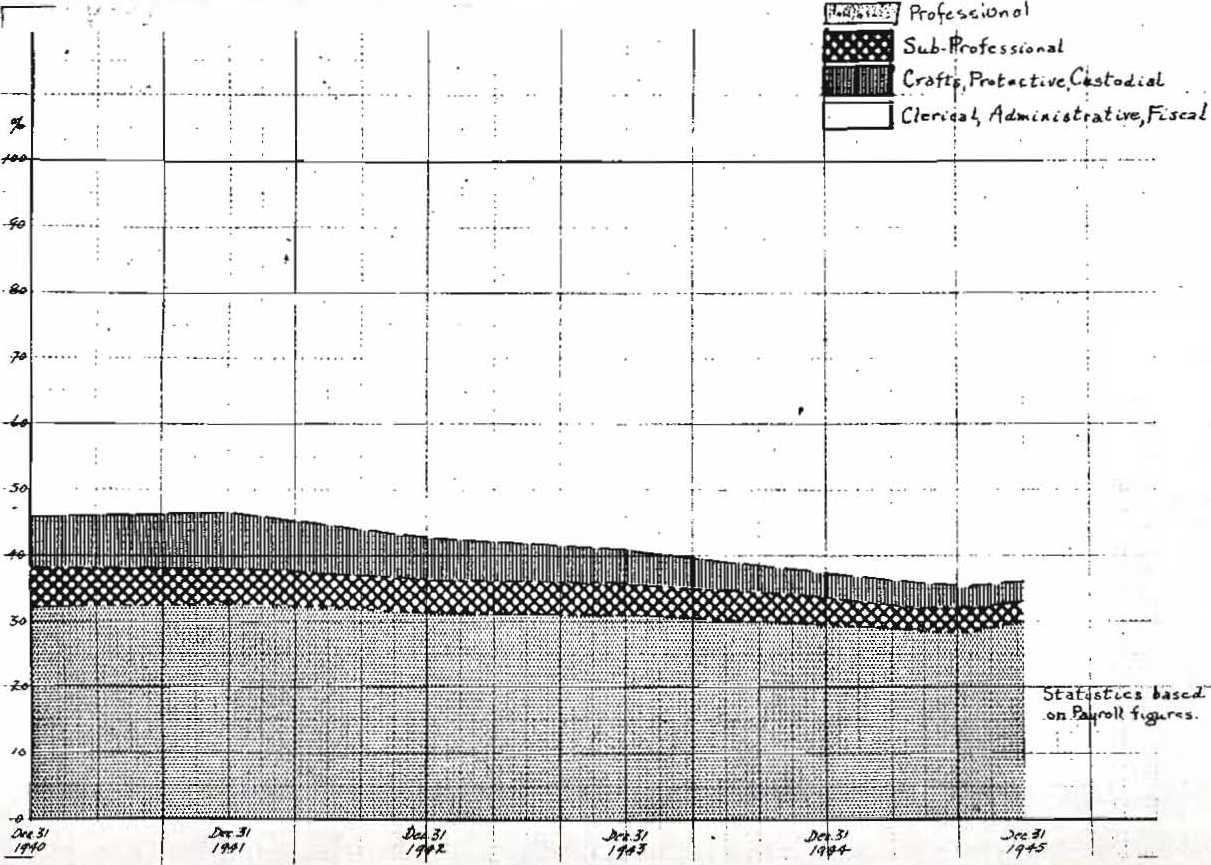 Bushipsadminhistwwii v2 11g chart ix geenschuldenfo Choice Image