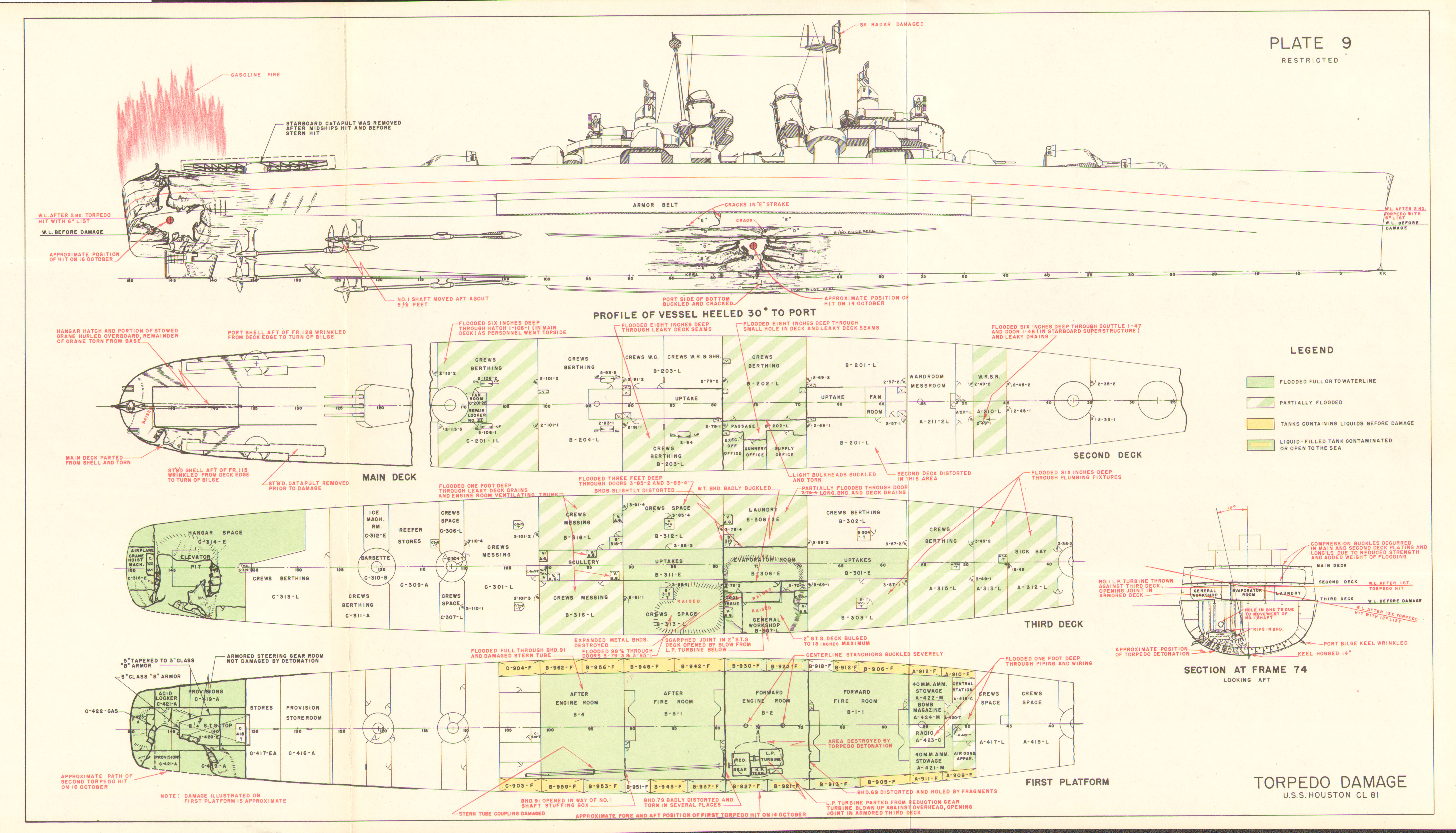 Official US Navy Bureau of Ships damage report schematic of the USS ...
