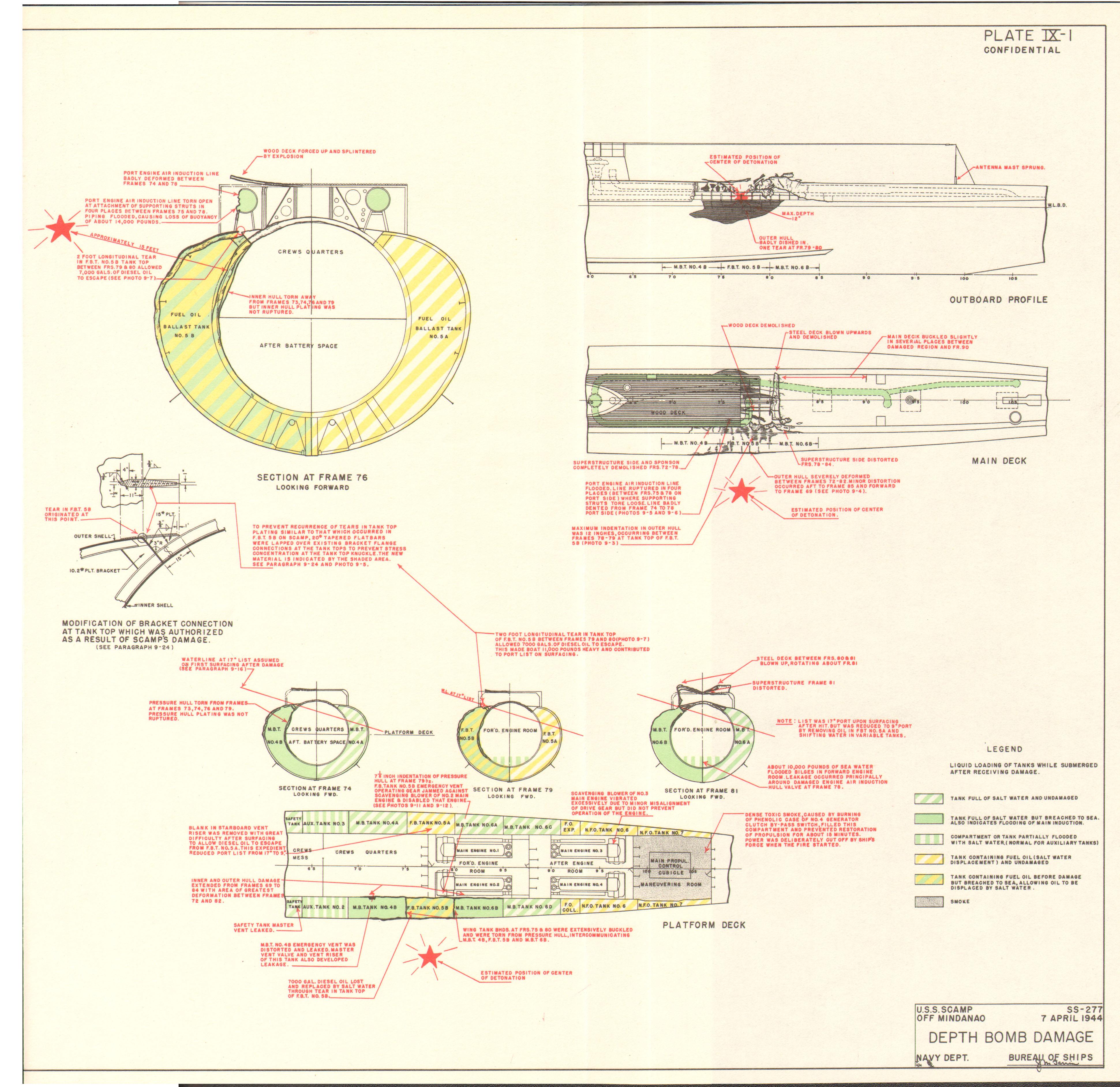 Index Of Hyperwar Nhc Wardamagereports Summwardamagesub7dec41 12aug45 Salt Water Engine Diagram Plateix 1