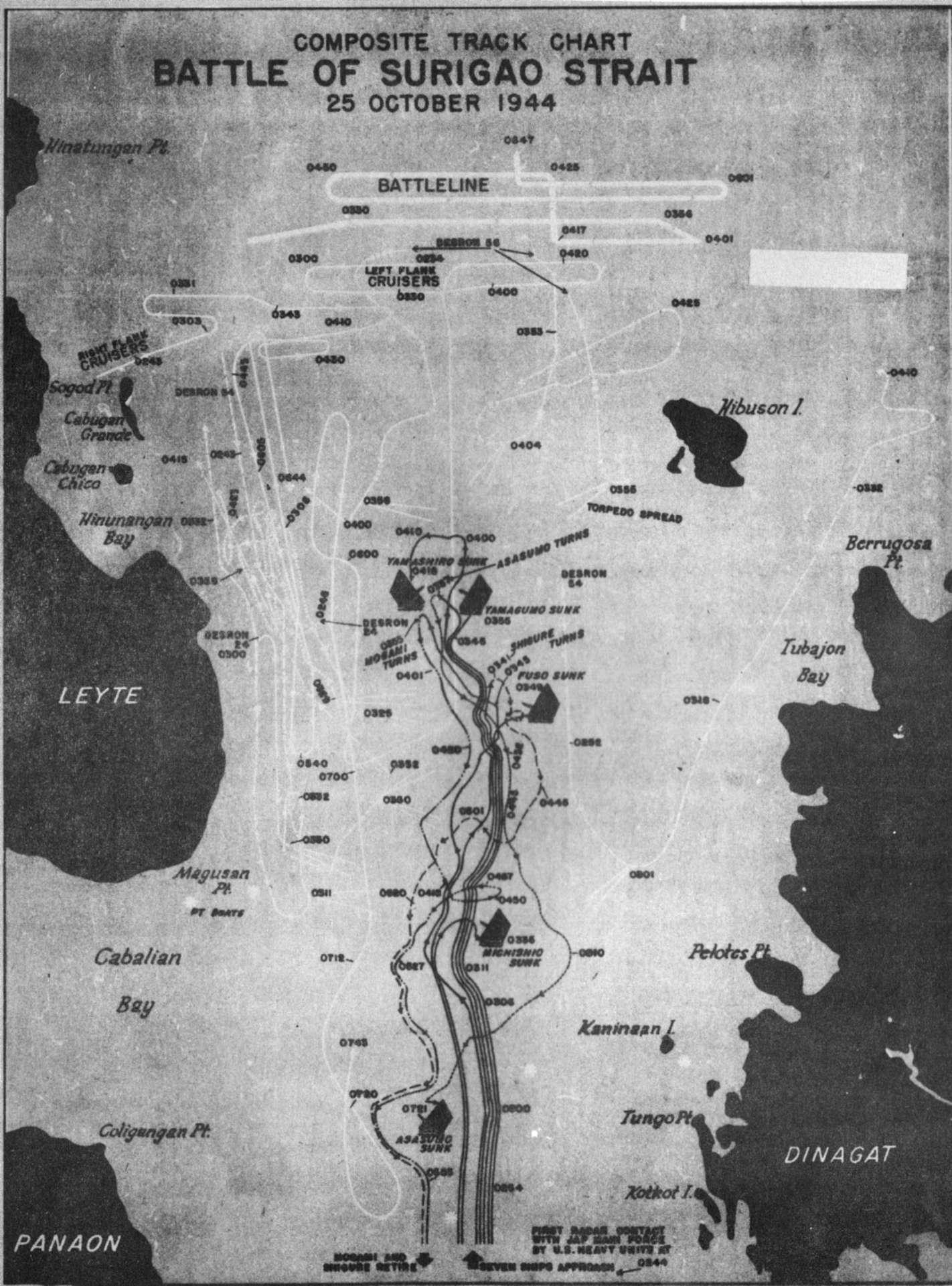 Hyperwar The Coast Guard At War Vi The Pacific 19