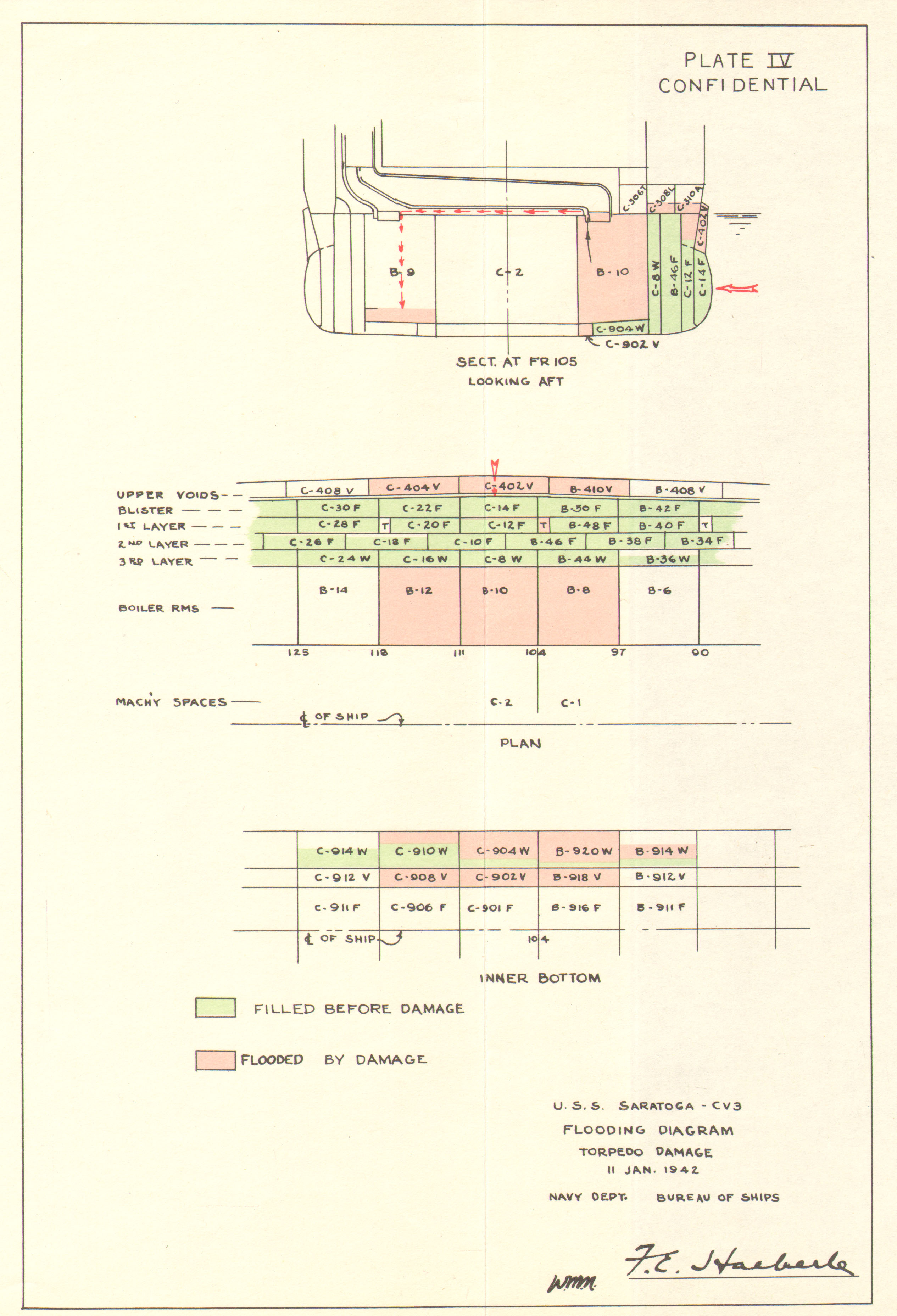 Uss Saratoga Cv3 Torpedo Damage 11 January 1942 Final Report Piping Diagram Ship Plate V Arrangement Of Fuel Oil Transfer