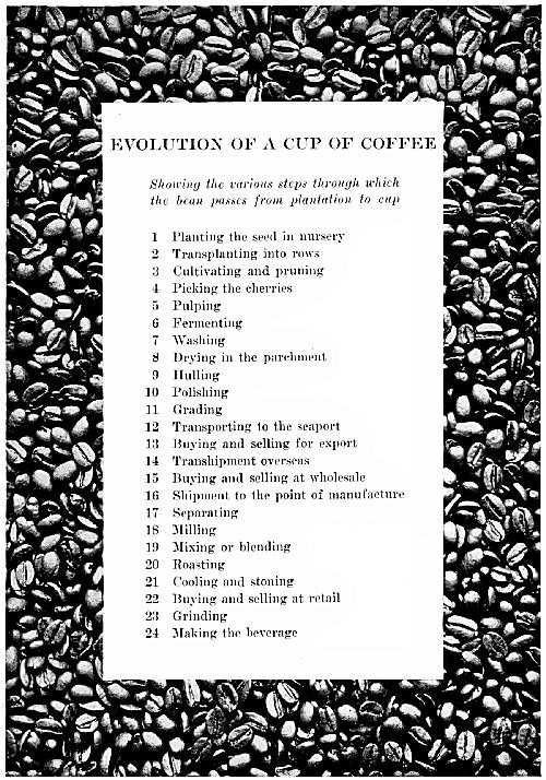 The project gutenberg ebook of all about coffee by william h ukers fandeluxe Image collections