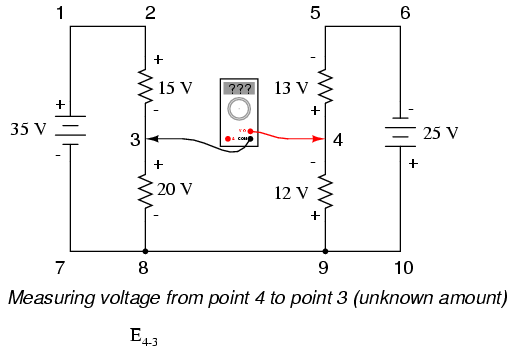 Voltmeter At A Point : Lessons in electric circuits volume i dc chapter